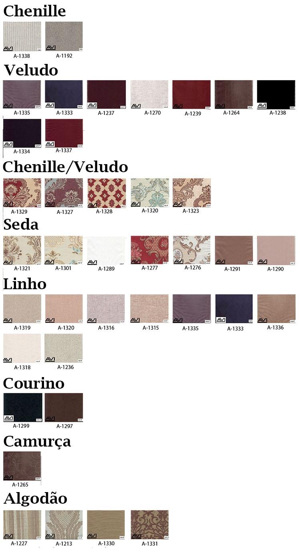 Tabela com divisão de tecidos por tipo